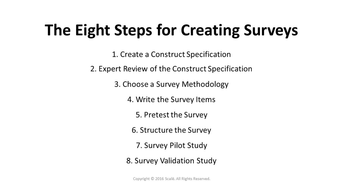 There are eight steps for creating a survey.
