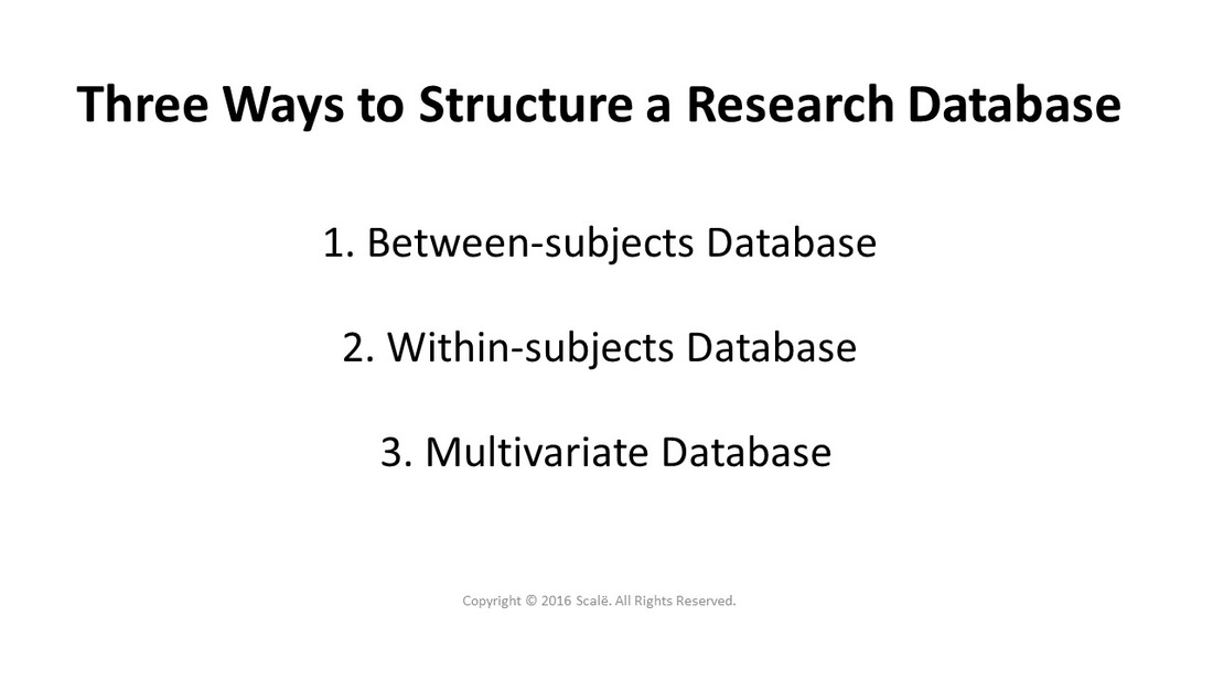 There are three different ways to structure a research database: Between-subjects, within-subjects, and multivariate.