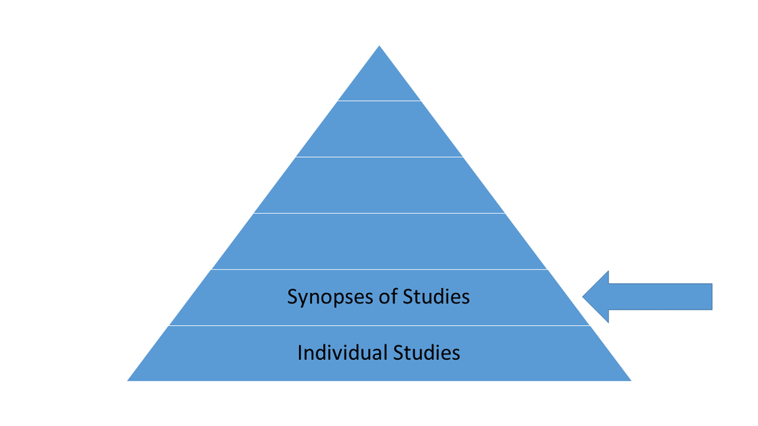 Synopses of studies can be found on ACP Journal Club, InfoPoems, DARE, EBM, and EBN.