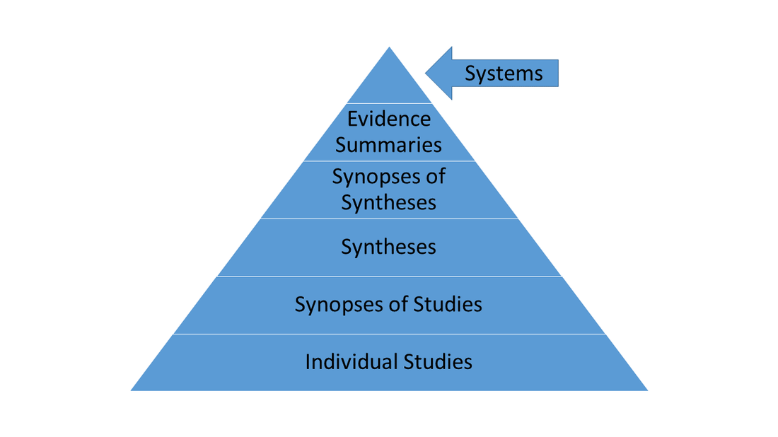 These systems represent the magnum opus of EBM principles being integrated into clinical practice.