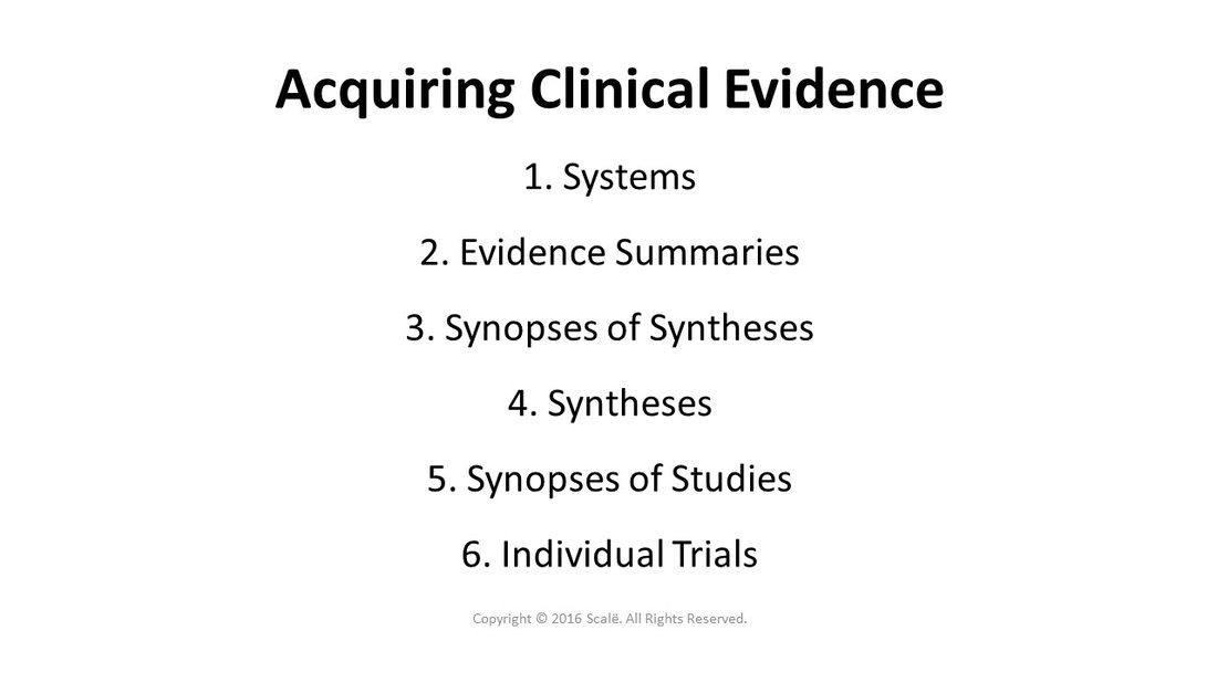 The six levels of clinical evidence that are applied in clinical practice include individual trial, synopses of studies, syntheses, synopses of syntheses, evidence summaries, and systems.