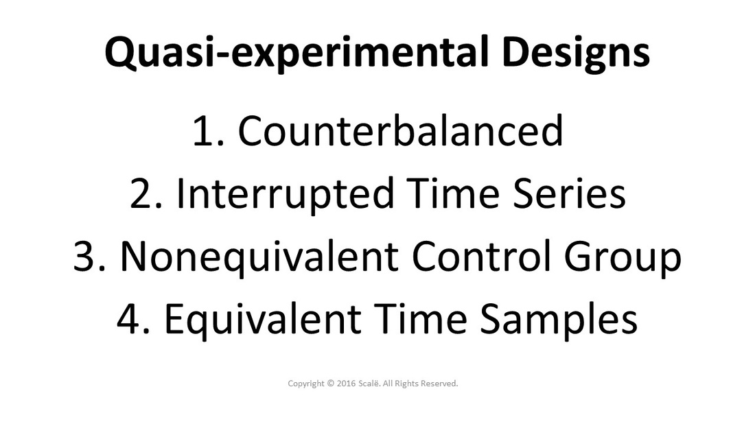 There are four prevalent types of quasi-experimental designs: Counterbalanced, interrupted time series, nonequivalent control group, and equivalent time samples.