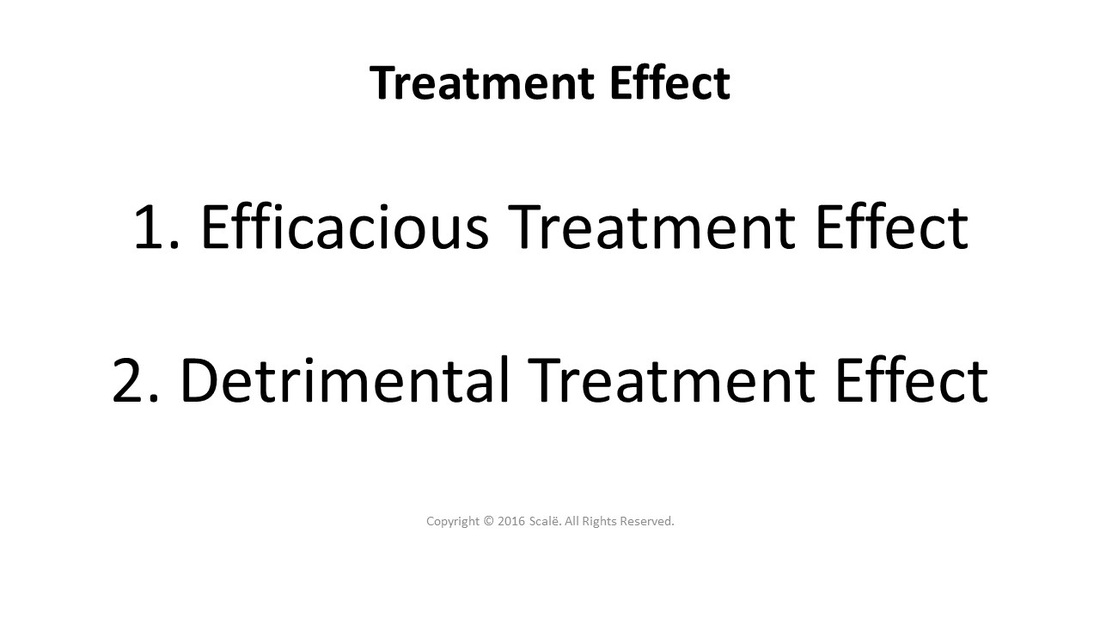 There are two treatment effects that play a role in epidemiology: Efficacious treatment effects and detrimental treatment effects. The treatment effect dictates if number needed to treat (NNT) or number needed to harm (NNH) is calculated.