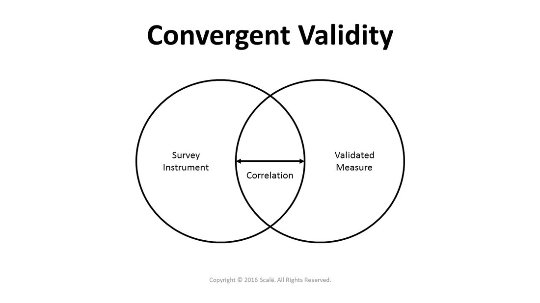 Convergent validity evidences shows that a survey instrument correlates with a similar validated measure.
