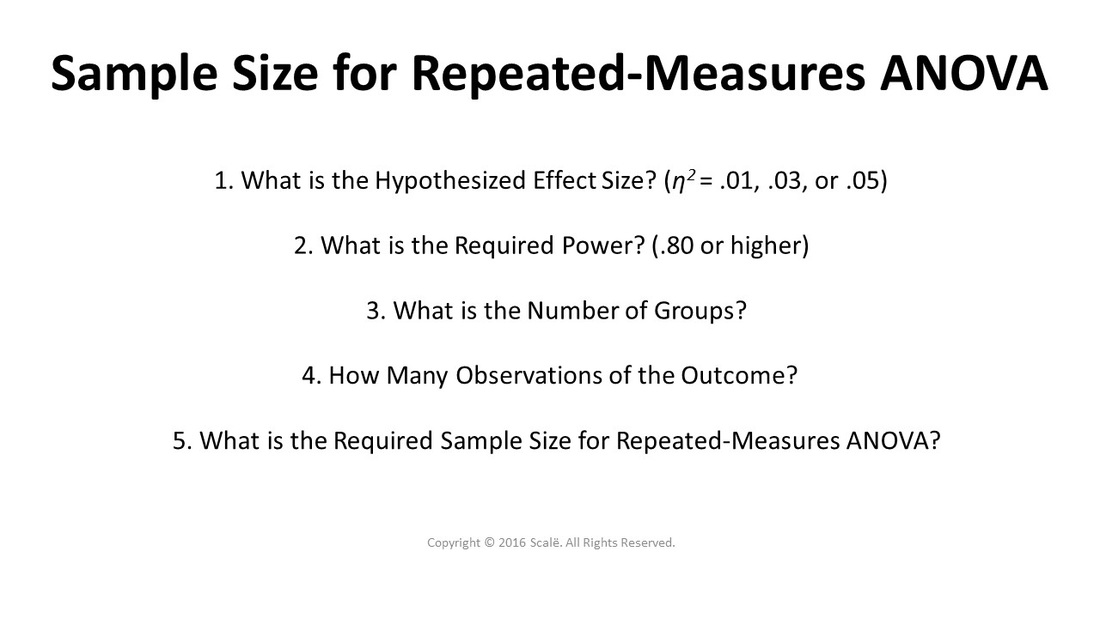 Sample Size for Repeated-Measures ANOVA