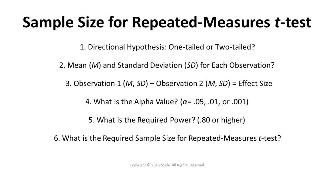 Sample Size for Repeated-Measures t-test